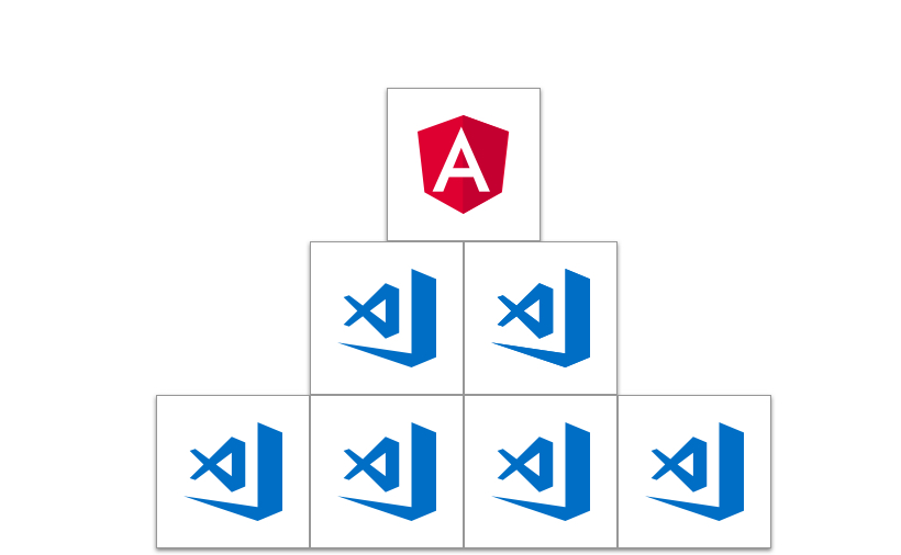 Top Visual Studio Code extensions for Angular Development